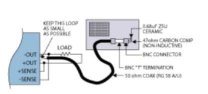 如何准确测量输出噪声和纹波