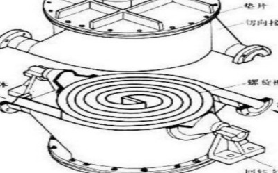 螺旋板式換熱器的特點介紹