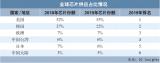 全球汽車芯片格局對中國車市有何影響?