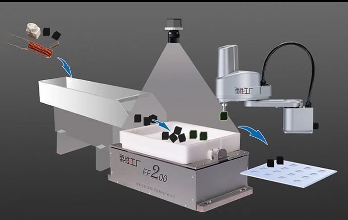 视觉选料柔性供料器 弗莱克斯CCD视觉上料