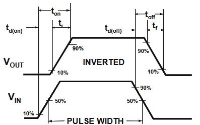 P沟道增强型功率MOSFET使用手册下载