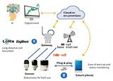 设备智能运维的终极杀手锏无线智能振动传感器