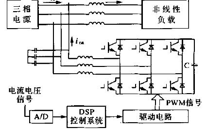 基于DSP數字控制的并聯有源濾波器