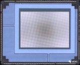 3D传感GTOF系列首款产品GTOF0503正式发布