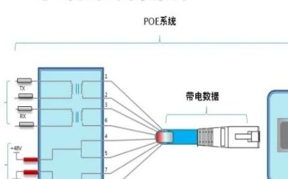 关于联瑞PoE系列网卡产品的介绍
