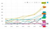 AI领域五年引用量最高的10大论文
