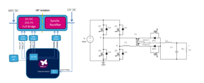 大联大友尚集团推出基于ST产品的全桥相移DC-DC转换器数字电源方案