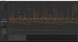 解讀一個超贊的開源串口虛擬示波器項目