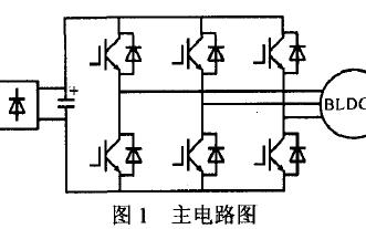 无位置传感器无刷直流电机的变频调速系统