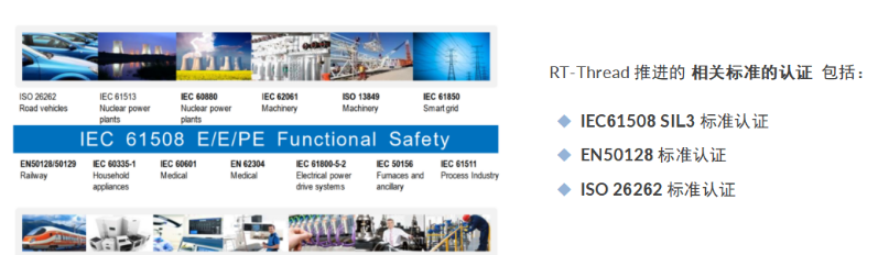 RT-Thread商业网站发布,将以自主操作系统及核心软件技术服务于行业