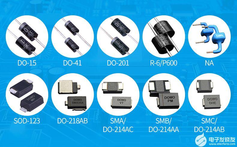 高功率TVS管5KP33A/5KP33CA的参数特性及区别