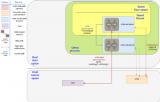 系统虚拟化技术virtio总体设计思想