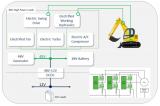 安森美半導體提供APM模塊平臺替代分立方案