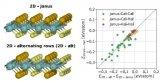 深度解读如何稳住纳米管的小半径?