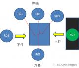 機器人互鎖及工位的釋放信號怎么編寫
