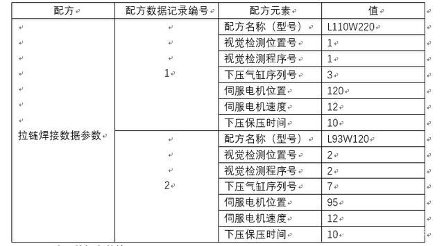 針對西門子系列的產品PLC和觸摸屏的案例