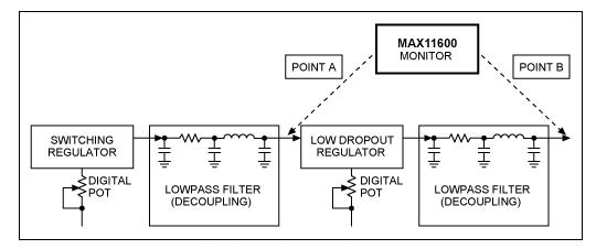 结合余量和校准有效改善功耗和电源噪声抑制
