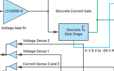 ADI多通道SMU源測量單元設計方案