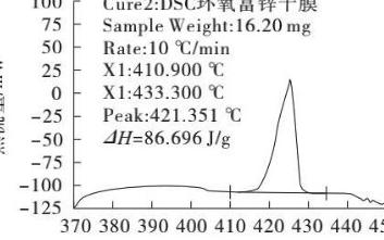 富锌底漆中锌含量的测定方法