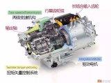 图文解析驱动电机系统、原理、结构、功能、冷却系统