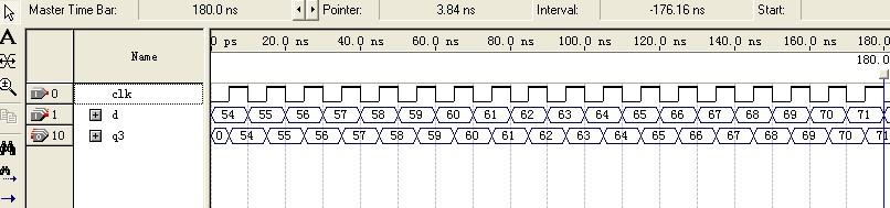 基于阻塞賦值和非阻塞賦值的多級觸發器級聯實例