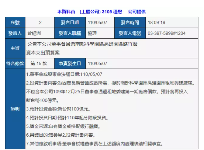 【芯闻精选】稳懋加码投资建厂,预计三年后量产;大众汽车宣布将自研高性能芯片