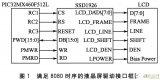 探究PIC32MX的液晶觸摸屏人機界面設計