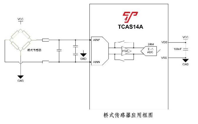 """上海泰矽微宣布量產系列化""""MCU+""""產品——高性..."""