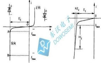 5W穩壓二極管型號分享
