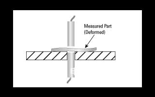 電容式傳感器單通道和雙通道厚度的測量方法介紹