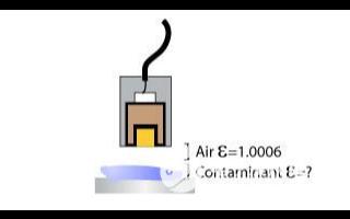 電容式和渦流傳感器對目標厚度的要求是什么
