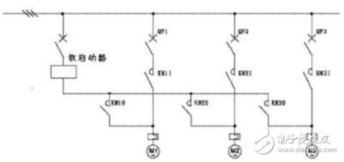 电机软启动器工作原理、工艺流程、故障分析、接线图