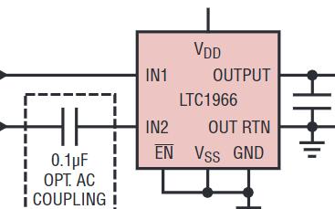 精密微功率?∑ RMS-DC轉換器LTC1966