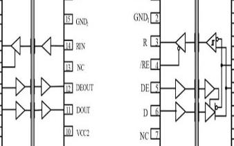 纳芯微NIRS31/NIRS485产品特性介绍