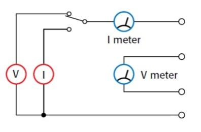 使用源度量单位仪器的工作原理