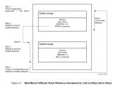 在FPGA中如何通過ICAP原語實現Multiboot?
