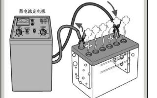 电瓶修复技术:电池相关问题的详细解答