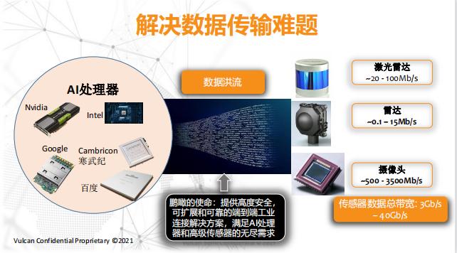 鹏瞰科技:为智能制造、机器人、电动汽车提供安全可靠的网络传输方案