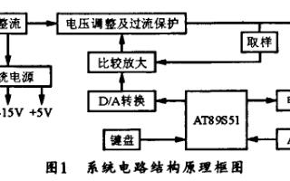 基于AT89S51的直流数控可调稳压电源