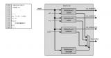简述HDL中循环语句的可综合性