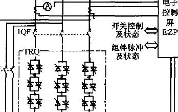 基于DSP的中壓軟啟動控制系統設計方案