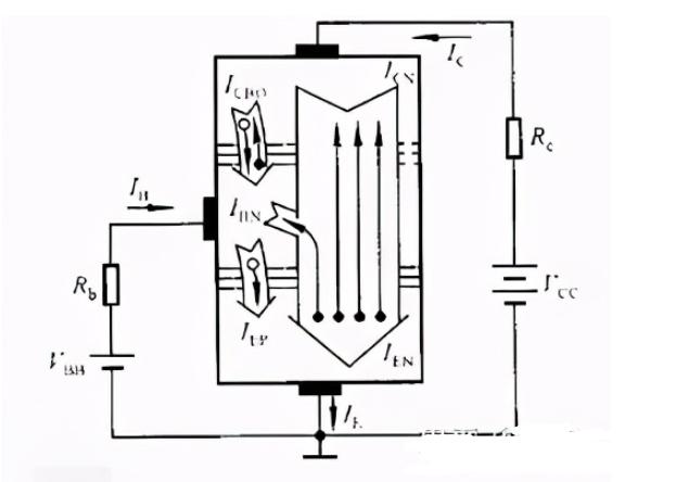 三极管为什么可以做电流放大?