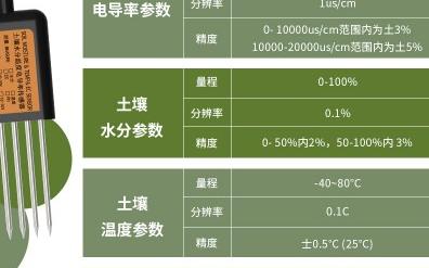 五插針土壤傳感器概述、特點及安裝方式