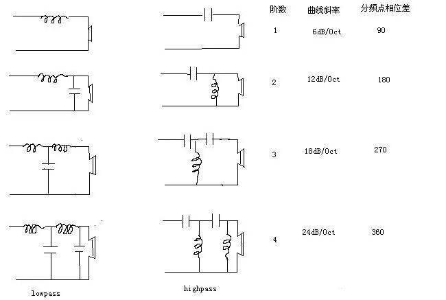濾波器的類型和原理