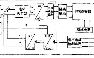 基于DSP的用盘式抽油机同步电机驱动系统