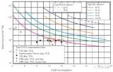 长波超晶格探测器制备方面的研究进展