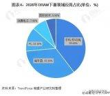 中国台湾DRAM产业长达三十余年的不抛弃、不放弃