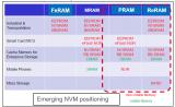 Easy Expert半导体器件模型库和分析软件