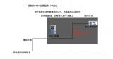 芯讯通5G CPE在大阪进行住宅联网实验