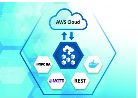 适用于Softing edgeConnector Siemens的AWS Quick Start全新发布